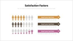 Satisfaction Factors Single Slide_00