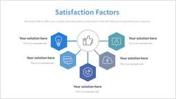 Satisfaction Factors Template_00