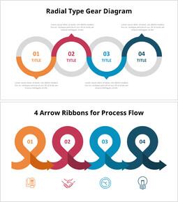 Various Type of Process List Diagram_00