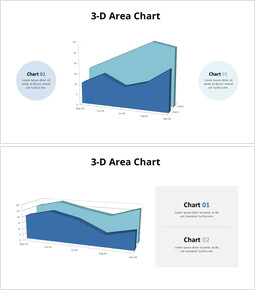2 Stages 3D Area Chart_00