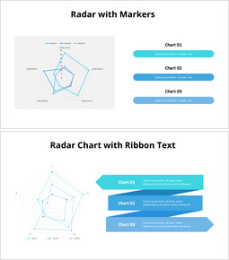 3 Stages Radar Chart with Markers_00