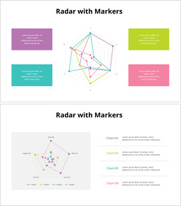 4 Stages Radar Chart with Markers_00