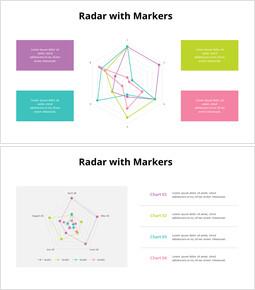 マーカー付き4ステージレーダーチャート_6 slides