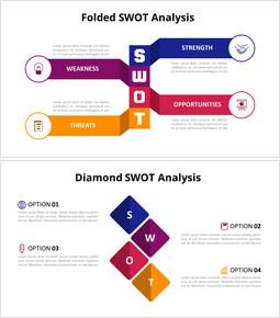 Animated Diagram - Vertical SWOT Analysis Diagram_00