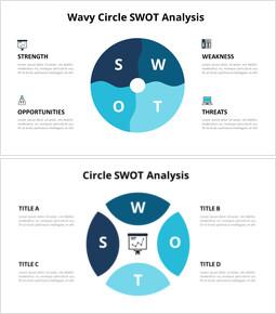 Circle SWOT Analysis Diagram Animated Slides_10 slides