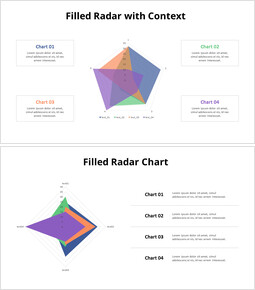 Color Filled Radar Chart with Text_00