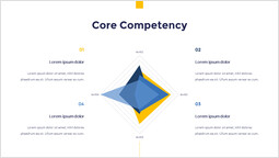 Core Competency Chart Template Layout_00