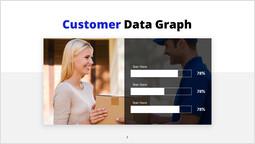 고객 데이터 그래프 단일 페이지_1 slides