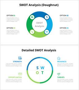 Doughnut SWOT Analysis Diagram Animation Diagram_10 slides