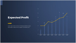 Expected Profit Chart PPT Slide_00
