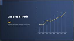 Grafico del profitto previsto Diapositiva PPT_2 slides
