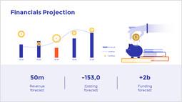 Financials Projection Chart Design_00