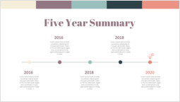Five Year Summary Slide_2 slides