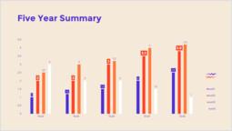 Five Year Summary Slide Deck_2 slides