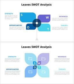 Leaves SWOT Analysis Diagram Animation Diagram_00