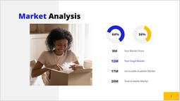 Market Analysis Page Design_00