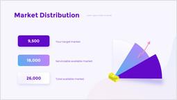 Market Distribution PPT Slide_00