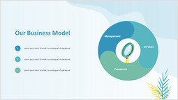 Our Business Model Deck_00