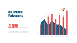 Our Financial Performance Page Slide_00