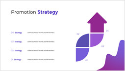 Promotion Strategy Simple Deck_2 slides