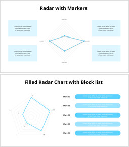 Radar Chart with Markers with Text_00
