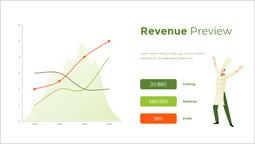 収益プレビューグラフ パワーポイントのスライド_2 slides