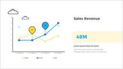 Sales Revenue PPT Slide_00
