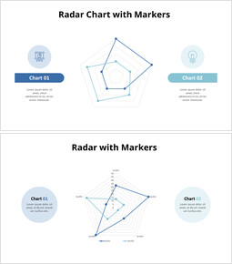Simple Radar Chart with Markers_00