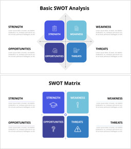 SWOT Grid Analysis Diagram Animated Slides in PowerPoint_14 slides