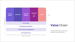 Catena del valore diapositiva_2 slides