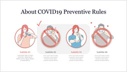 About COVID19 Preventive Rules PPT Slide_00