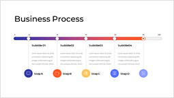 Business Process PPT Layout_00
