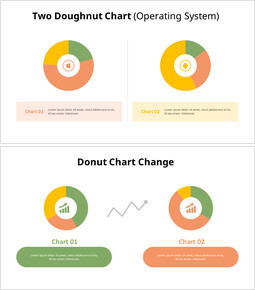 Grafico a due ciambelle di confronto_8 slides