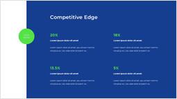 경쟁력 슬라이드 페이지_2 slides