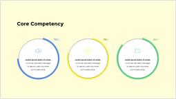 Core Competency Presentation Slides_00