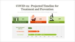 COVID-19 : 치료 및 예방을위한 예상 타임 라인 파워포인트 슬라이드 덱_00