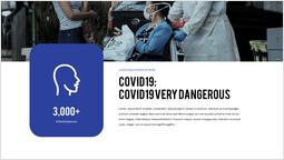 Covid19 : Covid19 매우 위험한 페이지_1 slides