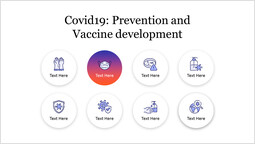 Covid19: Prevention and Vaccine development Page Template_00