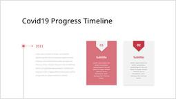 Cronologia dei progressi del Covid19 Layout PPT_3 slides