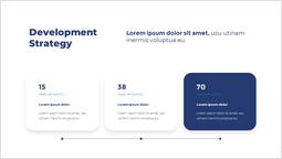 Strategia di sviluppo Modello singolo_2 slides