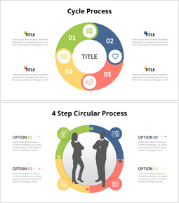 Donut Cycle Process Template_00