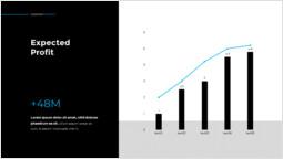 Profitto atteso Progettazione della pagina_2 slides