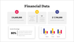 Financial Data with Infographic Single Template_2 slides