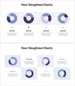 Grafico a quattro ciambelle di confronto_8 slides