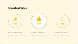 Valore importante Modello di pagina_2 slides