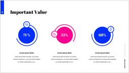 Valore importante Semplice diapositiva_2 slides