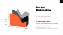 Market Distribution Page Template_00