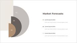 Market Forecasts Page Design_00