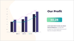 Il nostro profitto Diapositiva pagina_2 slides