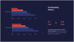 収益性比率 テンプレートのレイアウト_2 slides